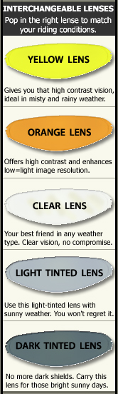 Interchangeable Lenses - Pop in the right lens to match your riding conditions.